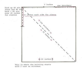 Bias cardigan chart